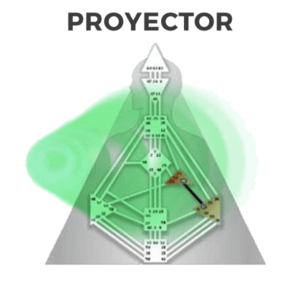 Diseño Humano Proyector