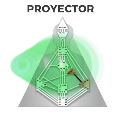 Diseño Humano, el tipo proyector