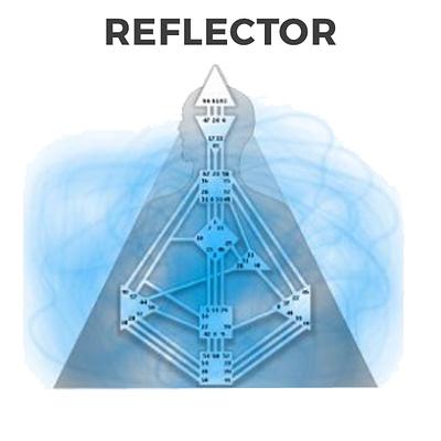 Diseño Humano, el tipo reflector